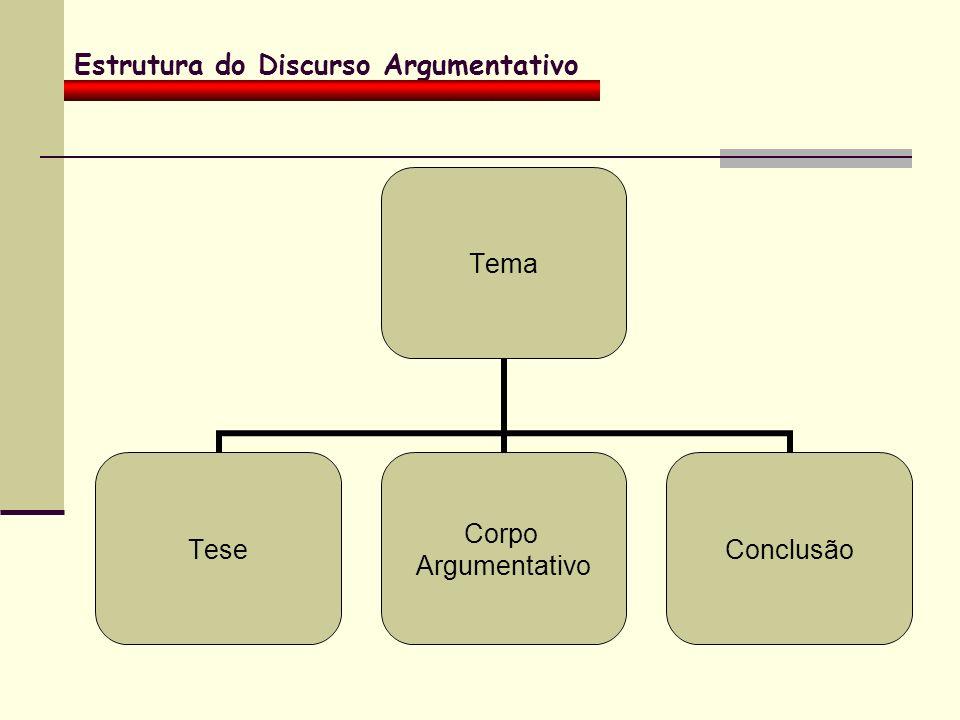 Estrutura do Discurso Argumentativo