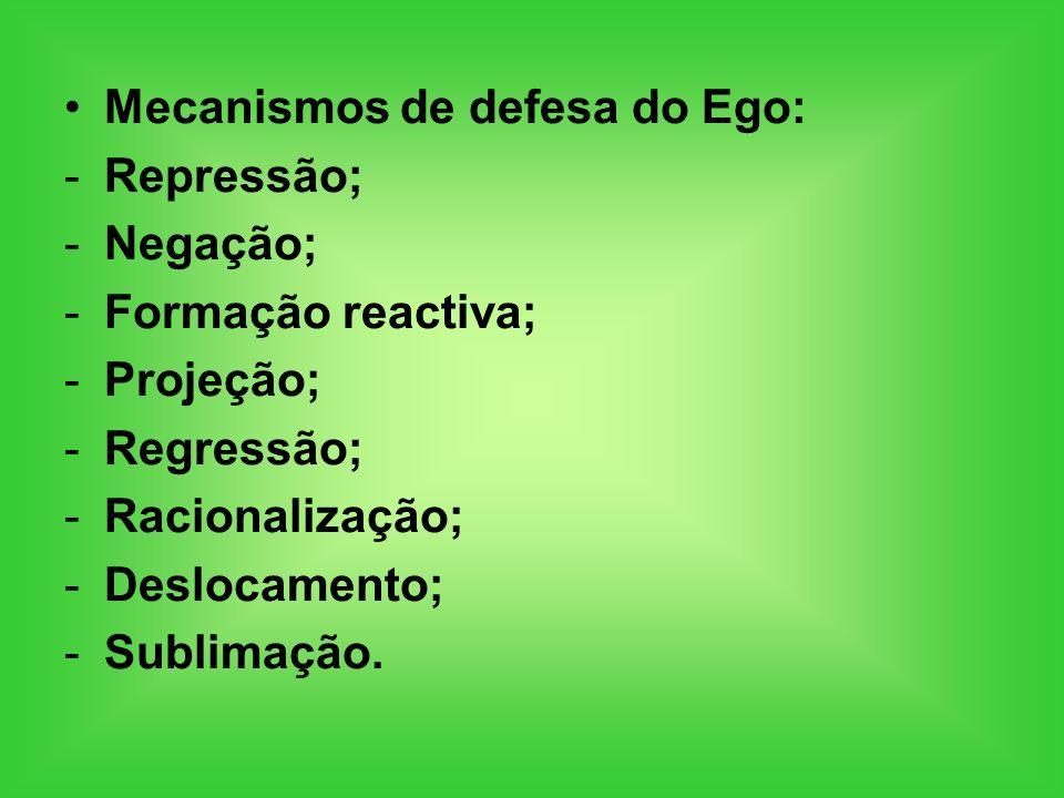 Mecanismos de defesa do Ego: