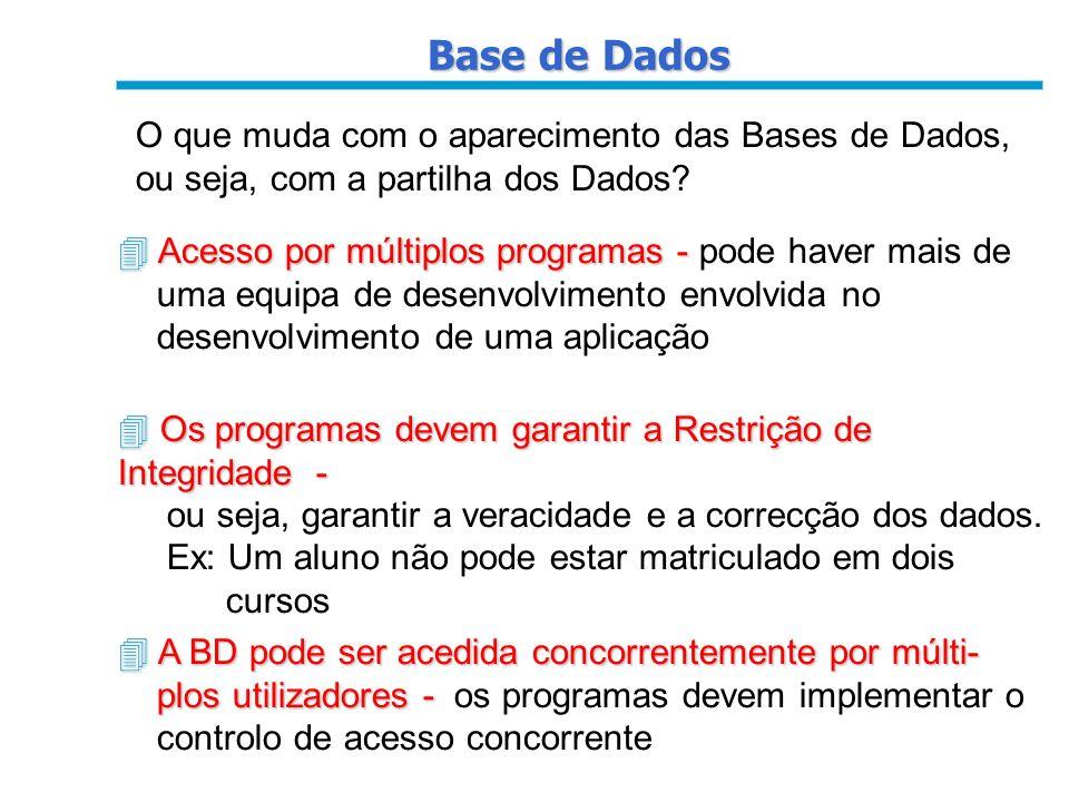 Base de Dados O que muda com o aparecimento das Bases de Dados, ou seja, com a partilha dos Dados