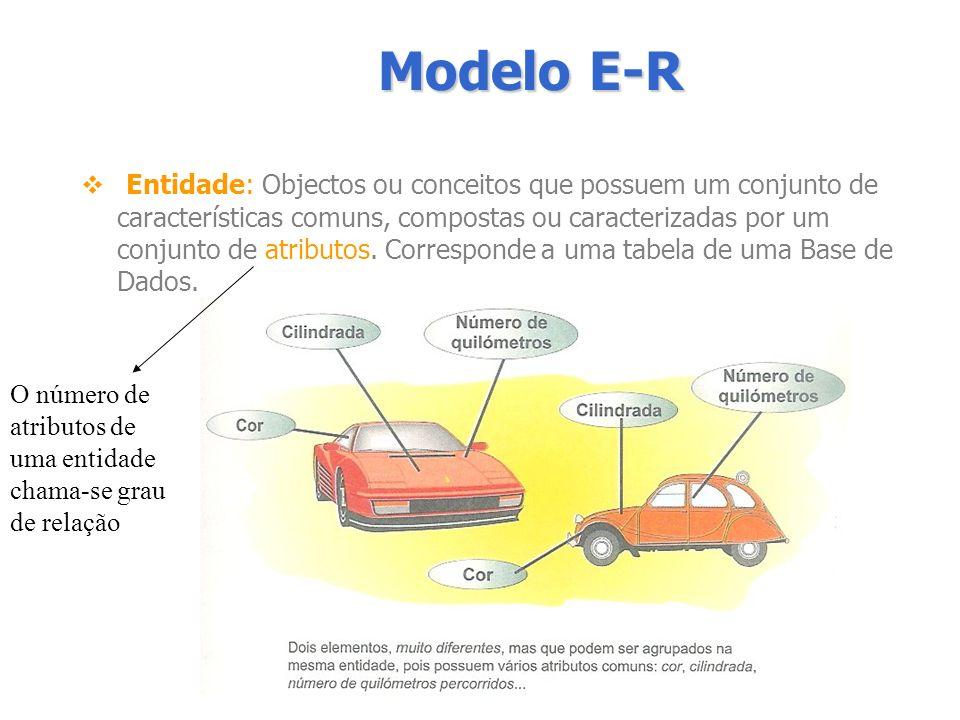 Modelo E-R