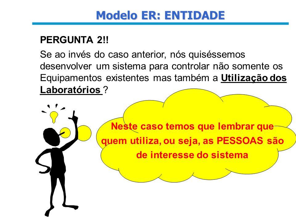 Modelo ER: ENTIDADE PERGUNTA 2!!