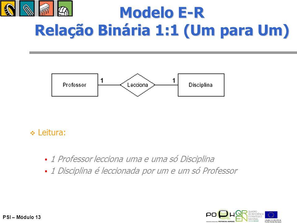 Modelo E-R Relação Binária 1:1 (Um para Um)
