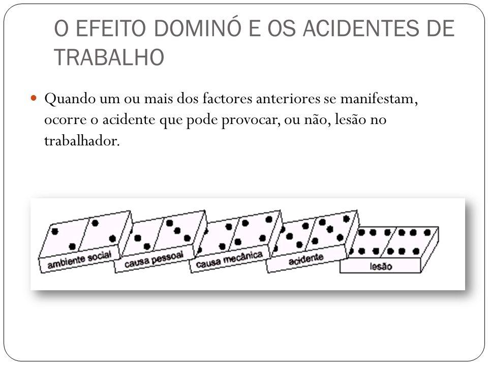 O EFEITO DOMINÓ E OS ACIDENTES DE TRABALHO