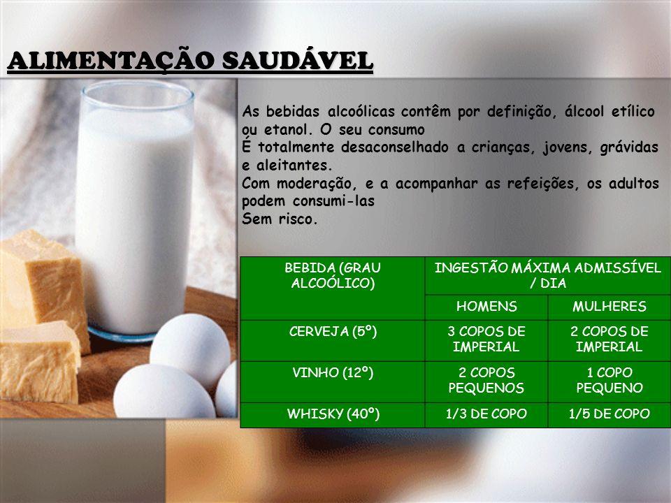 ALIMENTAÇÃO SAUDÁVEL As bebidas alcoólicas contêm por definição, álcool etílico ou etanol. O seu consumo.