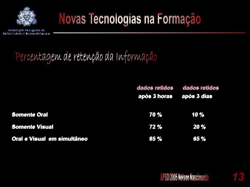 Percentagem de retenção da Informação