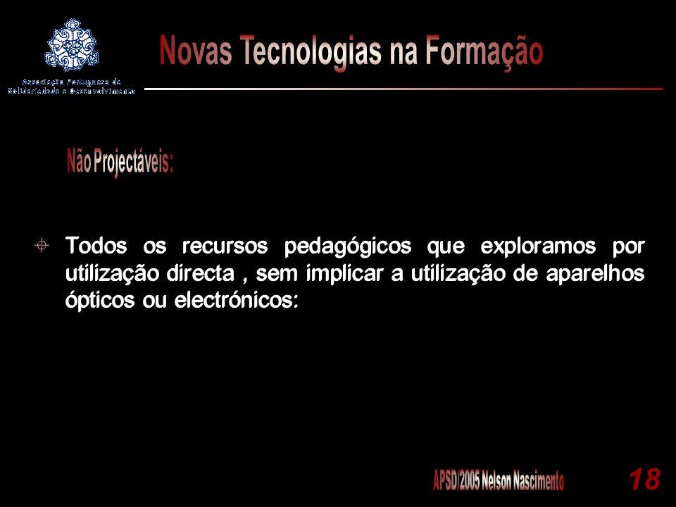 Todos os recursos pedagógicos que exploramos por utilização directa , sem implicar a utilização de aparelhos ópticos ou electrónicos: