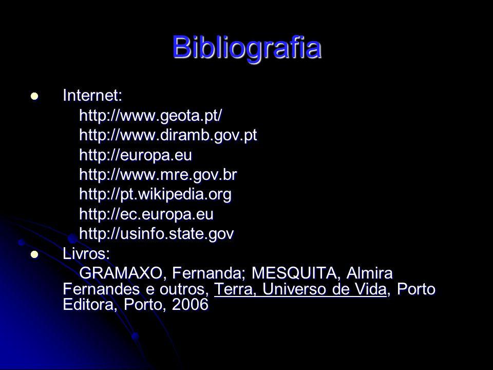 Bibliografia Internet: http://www.geota.pt/ http://www.diramb.gov.pt