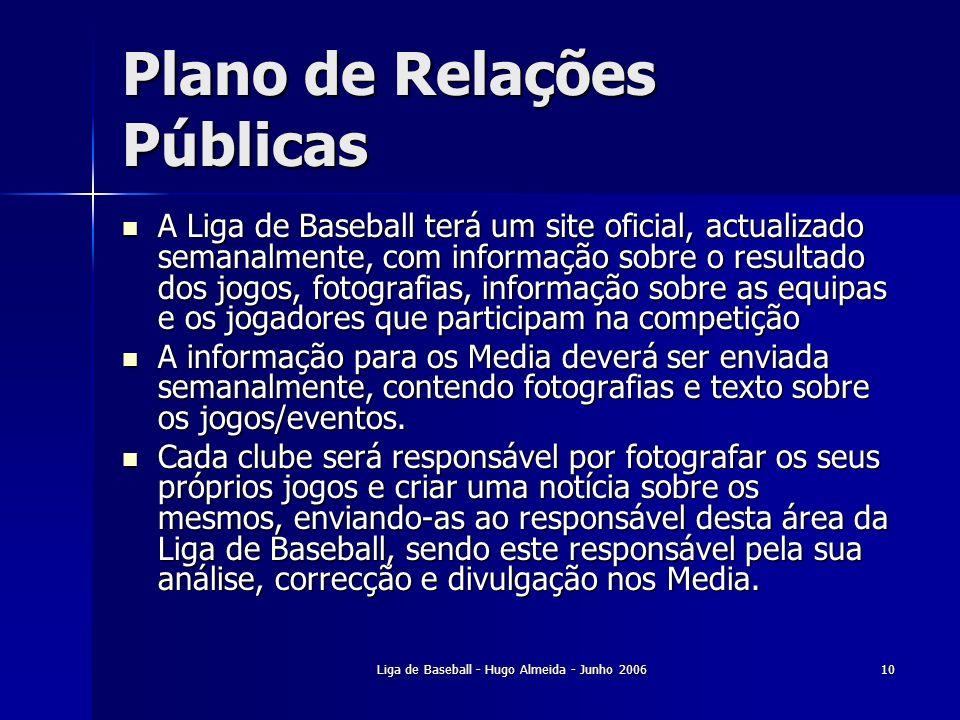 Plano de Relações Públicas