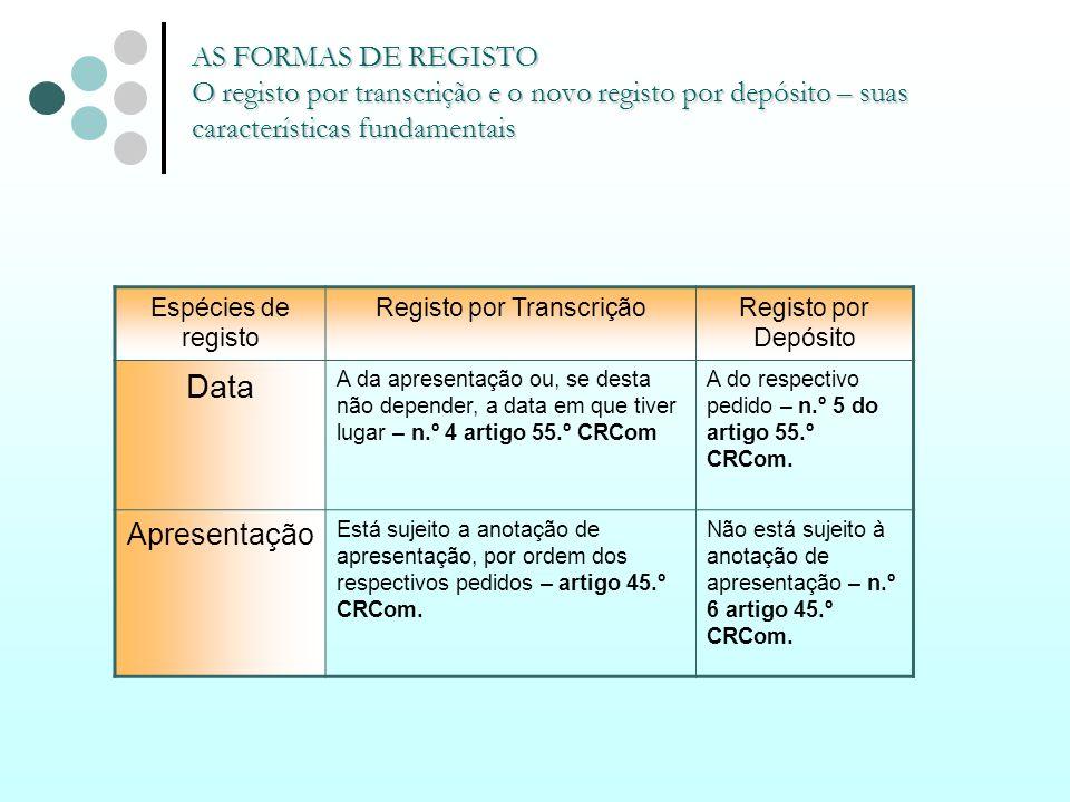 Registo por Transcrição