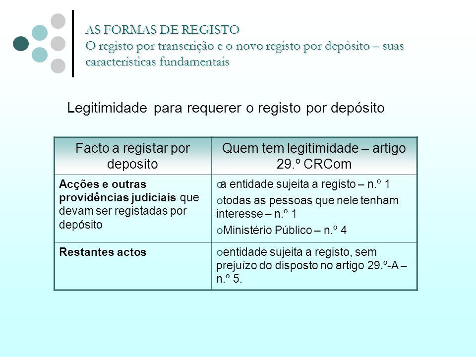 Legitimidade para requerer o registo por depósito