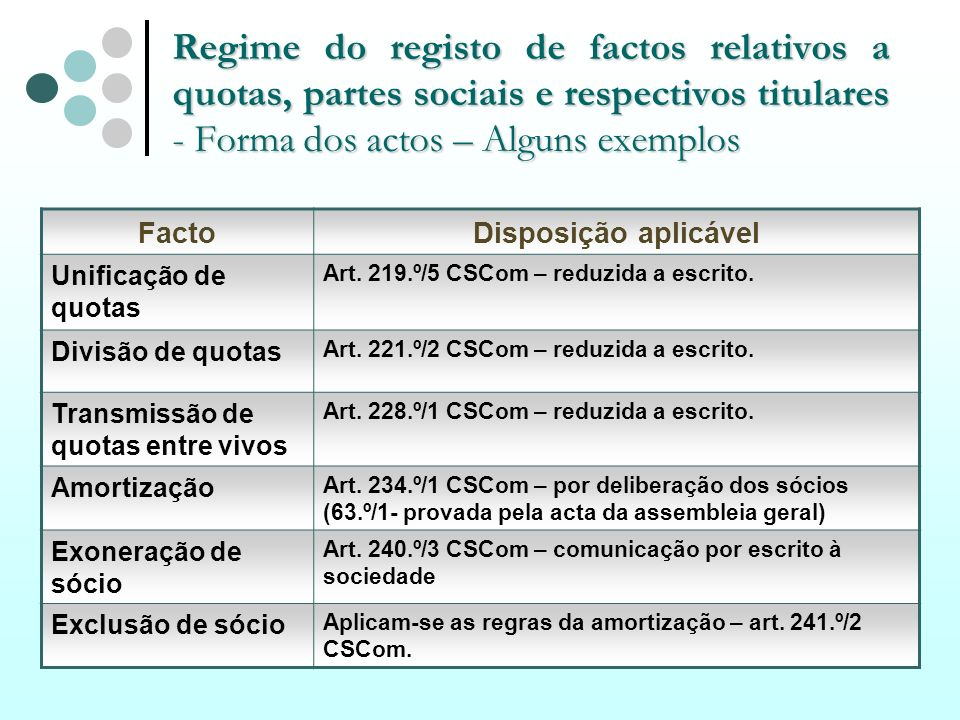 Regime do registo de factos relativos a quotas, partes sociais e respectivos titulares - Forma dos actos – Alguns exemplos