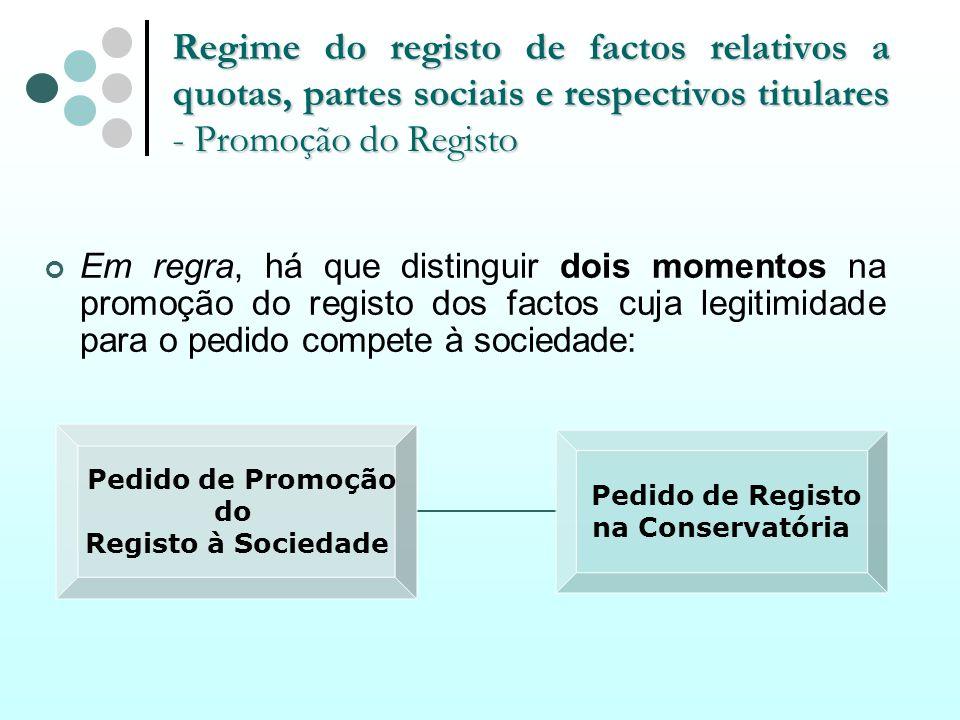 Regime do registo de factos relativos a quotas, partes sociais e respectivos titulares - Promoção do Registo
