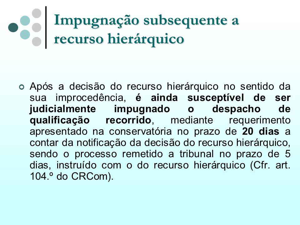 Impugnação subsequente a recurso hierárquico