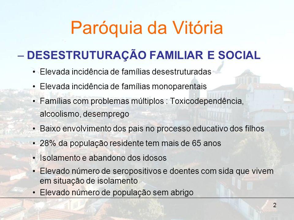 Paróquia da Vitória DESESTRUTURAÇÃO FAMILIAR E SOCIAL