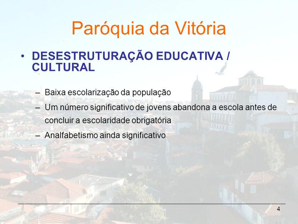 Paróquia da Vitória DESESTRUTURAÇÃO EDUCATIVA / CULTURAL