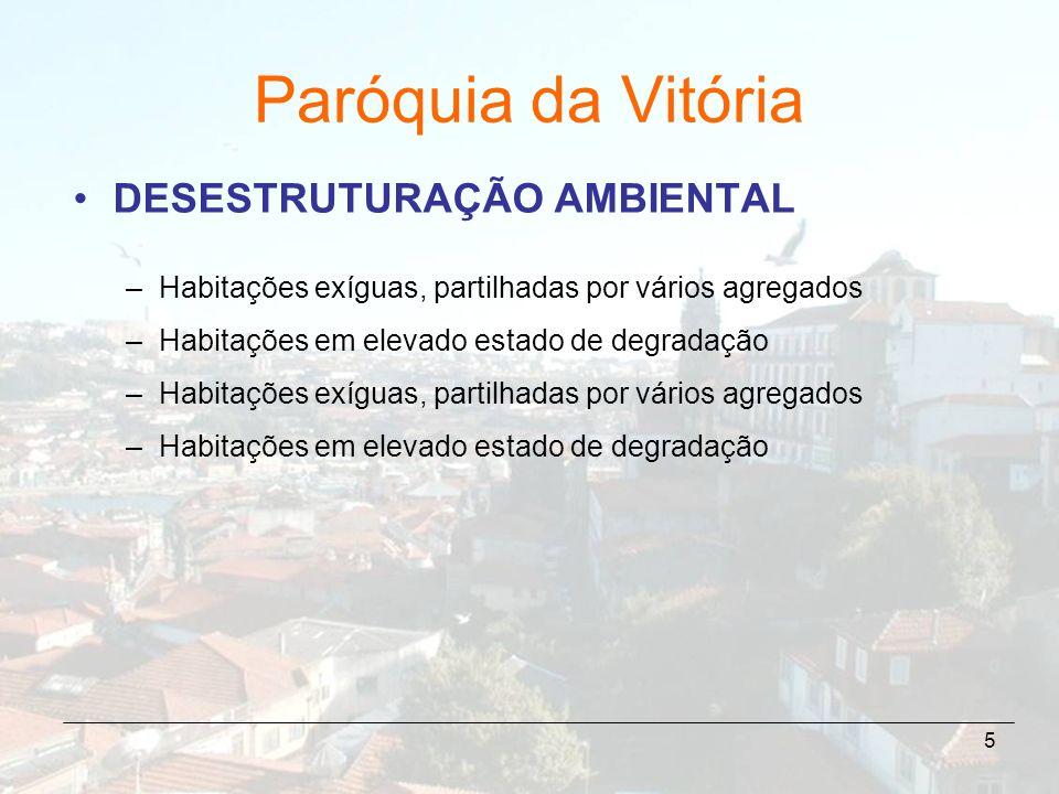 Paróquia da Vitória DESESTRUTURAÇÃO AMBIENTAL