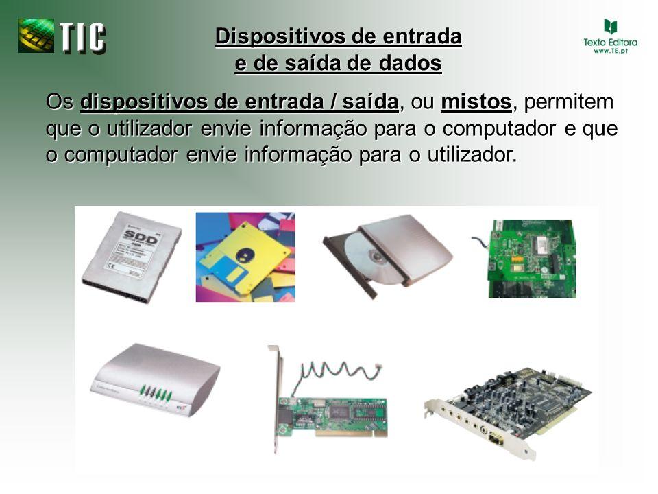 Dispositivos de entrada e de saída de dados