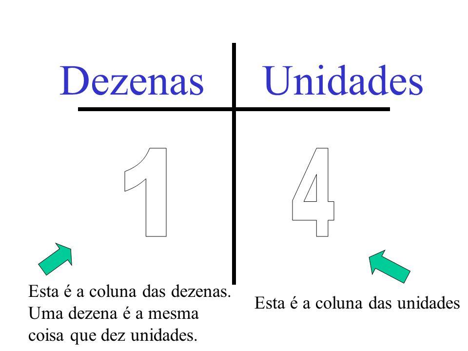 Dezenas Unidades. 1. 4. Esta é a coluna das dezenas. Uma dezena é a mesma coisa que dez unidades.