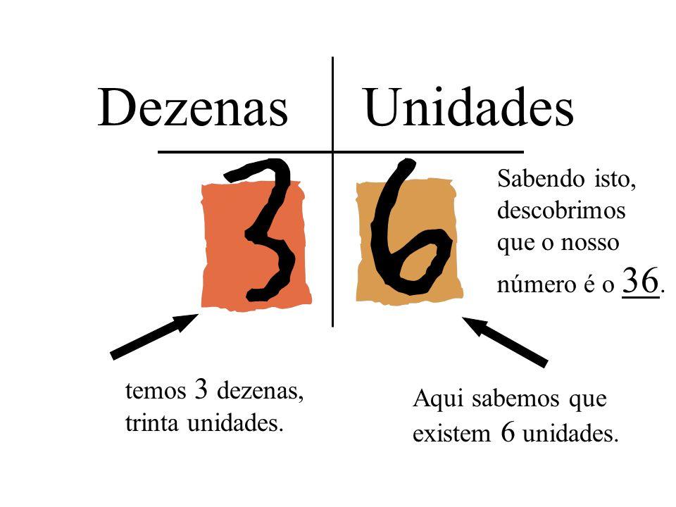 Dezenas Unidades Sabendo isto, descobrimos que o nosso número é o 36.