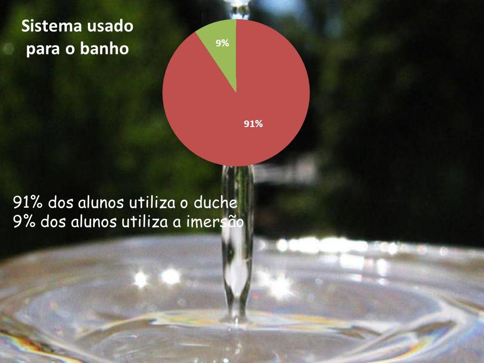 Sistema usado para o banho