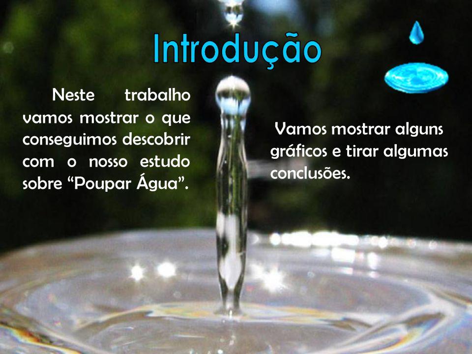 Introdução Neste trabalho vamos mostrar o que conseguimos descobrir com o nosso estudo sobre Poupar Água .