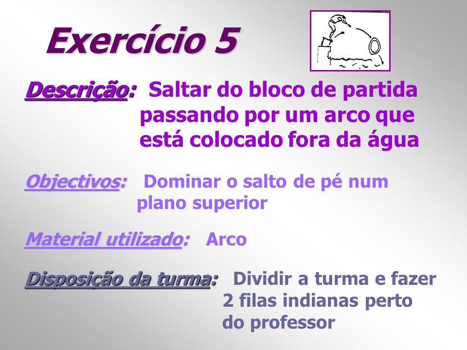 Exercício 5 Descrição: Saltar do bloco de partida