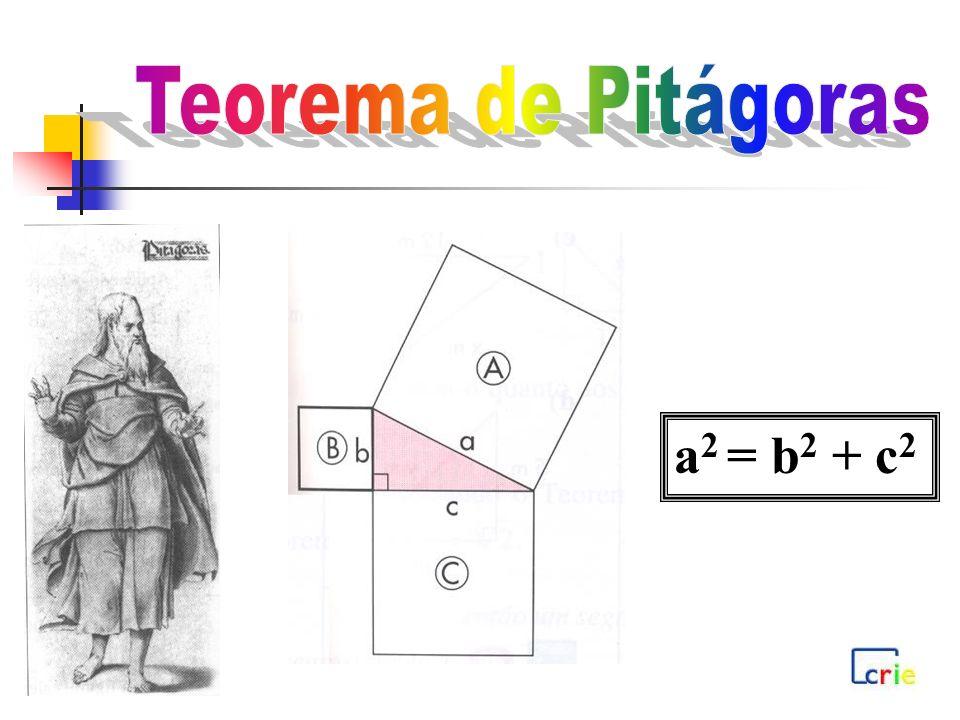 Teorema de Pitágoras a2 = b2 + c2