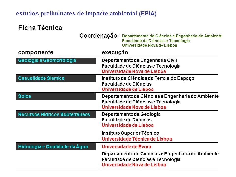 Ficha Técnica estudos preliminares de impacte ambiental (EPIA)
