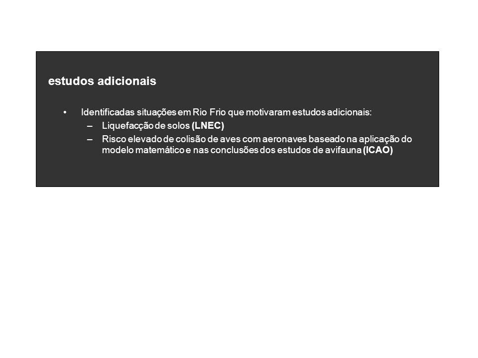 estudos adicionais Identificadas situações em Rio Frio que motivaram estudos adicionais: Liquefacção de solos (LNEC)