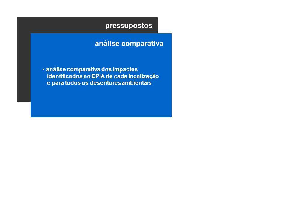 pressupostos análise comparativa análise comparativa dos impactes