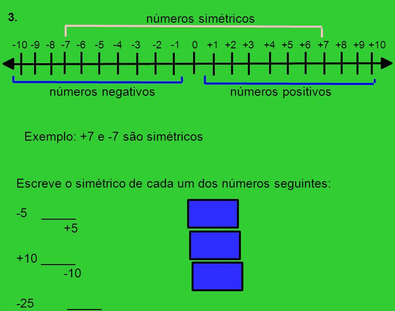 Exemplo: +7 e -7 são simétricos
