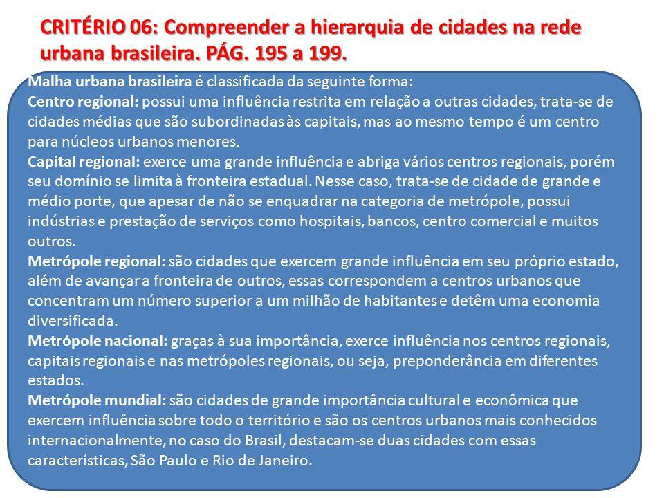CRITÉRIO 06: Compreender a hierarquia de cidades na rede urbana brasileira. PÁG. 195 a 199.