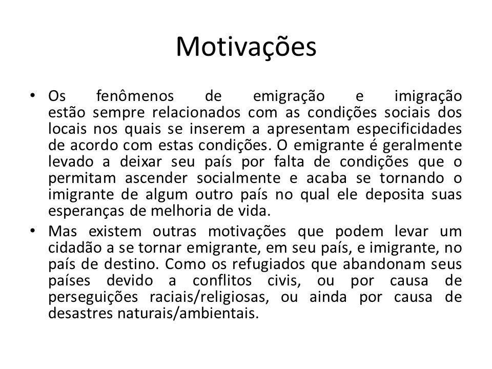 Motivações