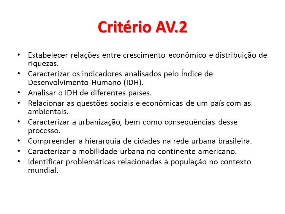 Critério AV.2 Estabelecer relações entre crescimento econômico e distribuição de riquezas.