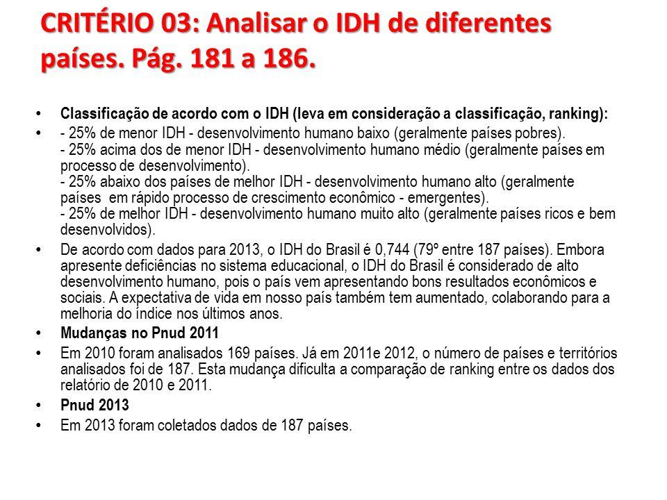 CRITÉRIO 03: Analisar o IDH de diferentes países. Pág. 181 a 186.