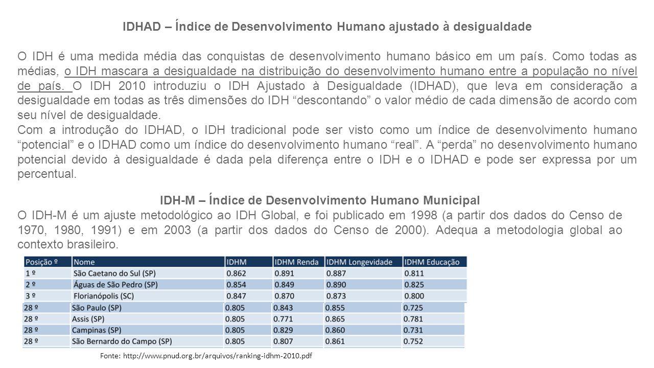 IDHAD – Índice de Desenvolvimento Humano ajustado à desigualdade
