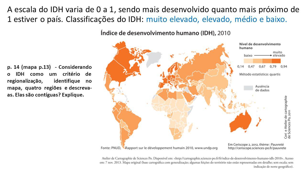 A escala do IDH varia de 0 a 1, sendo mais desenvolvido quanto mais próximo de 1 estiver o país. Classificações do IDH: muito elevado, elevado, médio e baixo.