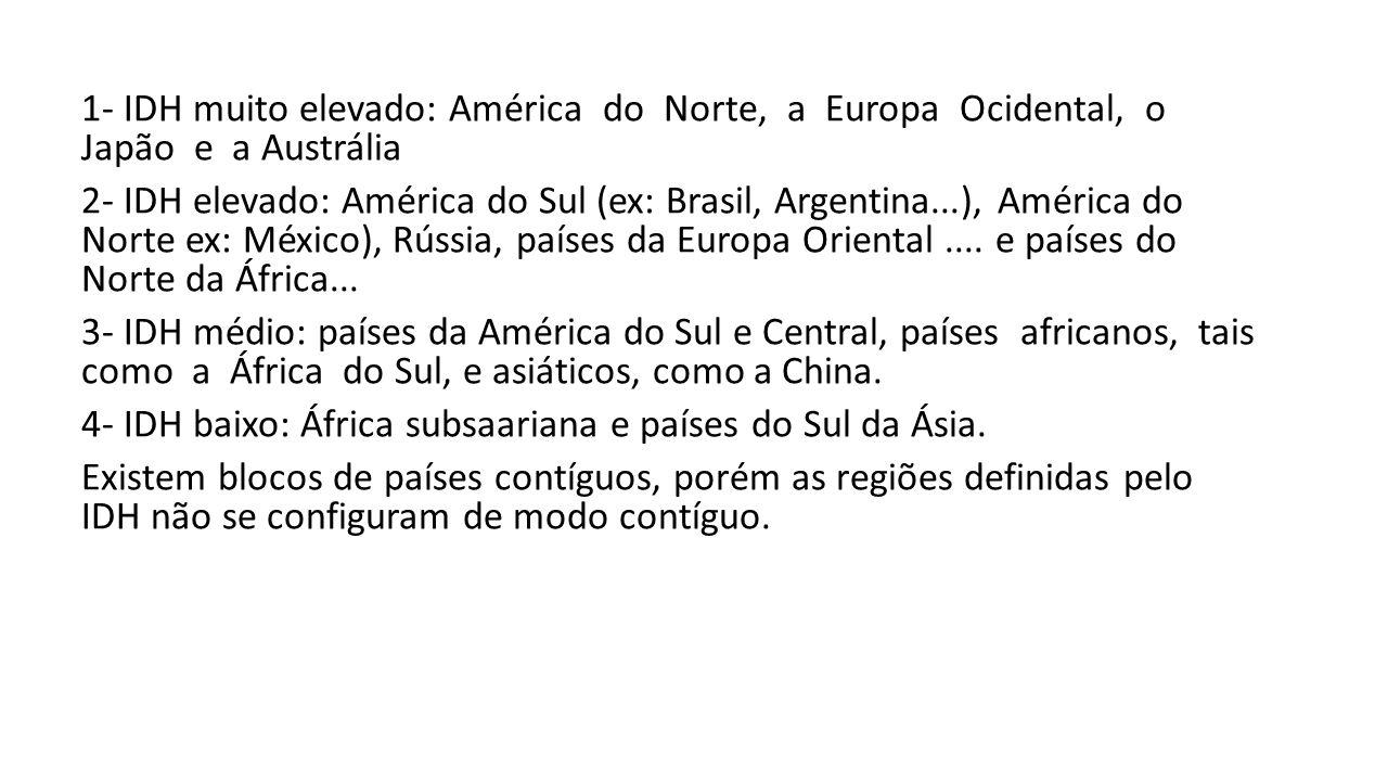 1- IDH muito elevado: América do Norte, a Europa Ocidental, o Japão e a Austrália 2- IDH elevado: América do Sul (ex: Brasil, Argentina...), América do Norte ex: México), Rússia, países da Europa Oriental ....