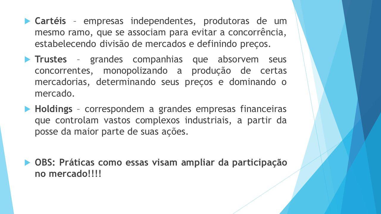 Cartéis – empresas independentes, produtoras de um mesmo ramo, que se associam para evitar a concorrência, estabelecendo divisão de mercados e definindo preços.