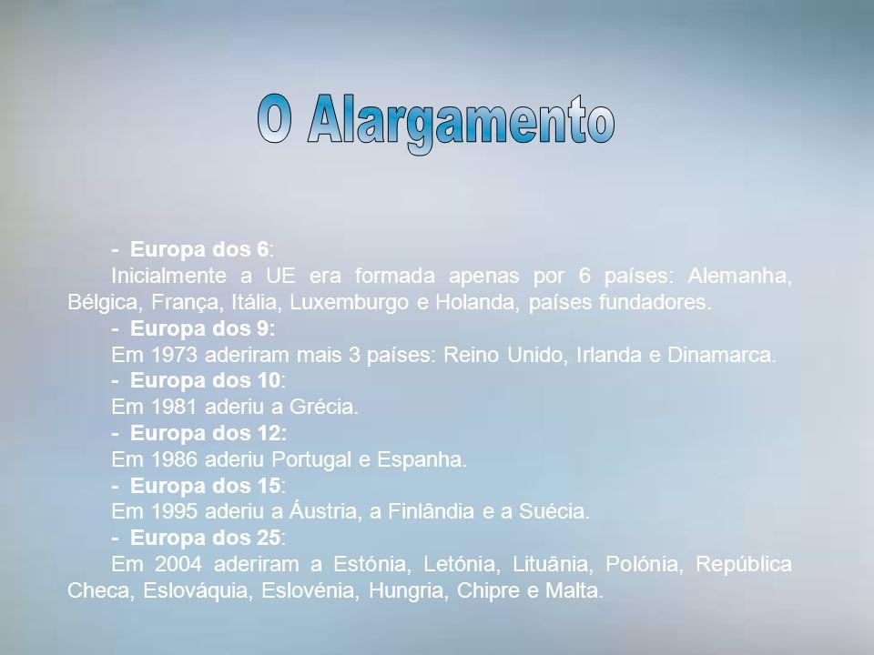 O Alargamento - Europa dos 6: