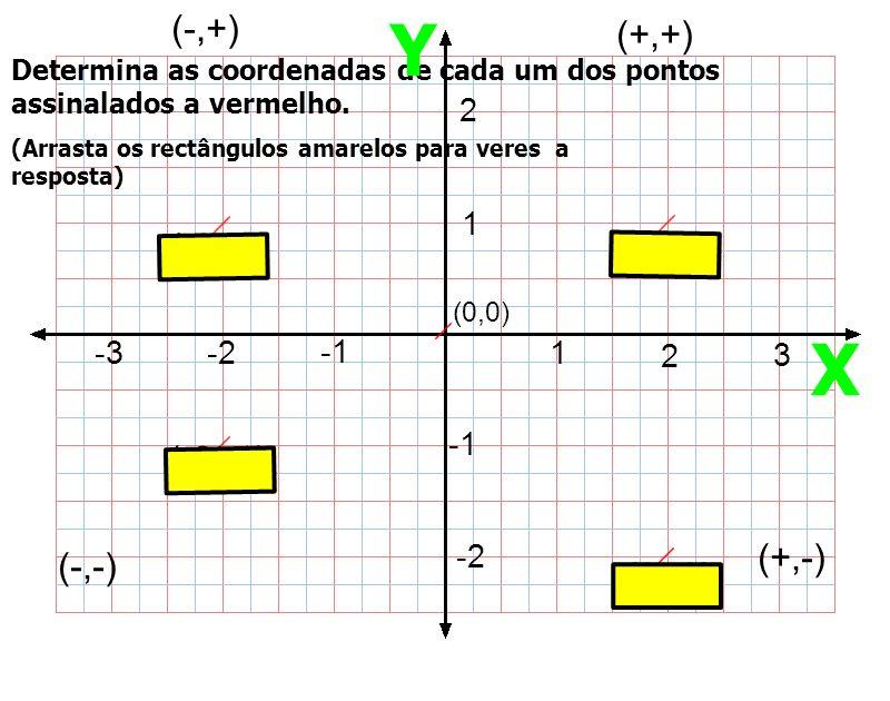 Y X (-,+) (+,+) (-2,1) (2,1) (-2,-1) (+,-) (-,-) (2,-2) 2 1 -3 -2 -1 1