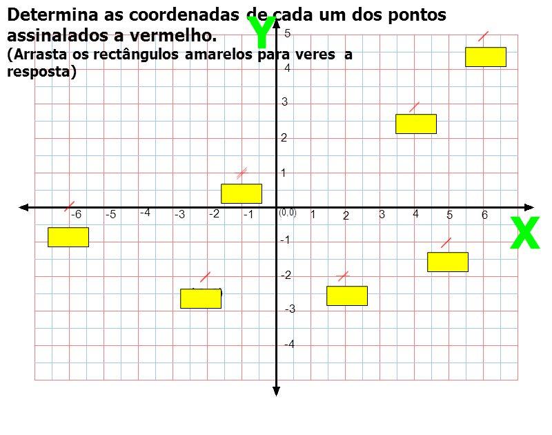 Determina as coordenadas de cada um dos pontos assinalados a vermelho.