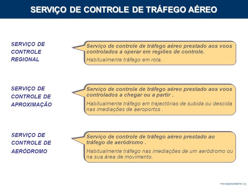 SERVIÇO DE CONTROLE DE TRÁFEGO AÉREO