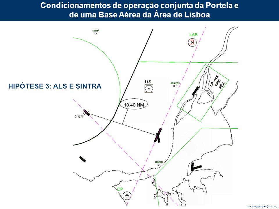 Condicionamentos de operação conjunta da Portela e