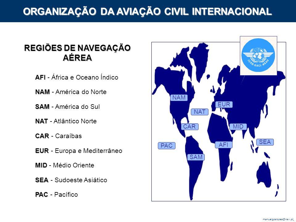 ORGANIZAÇÃO DA AVIAÇÃO CIVIL INTERNACIONAL REGIÕES DE NAVEGAÇÃO AÉREA