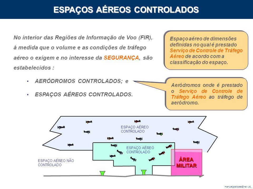 ESPAÇOS AÉREOS CONTROLADOS