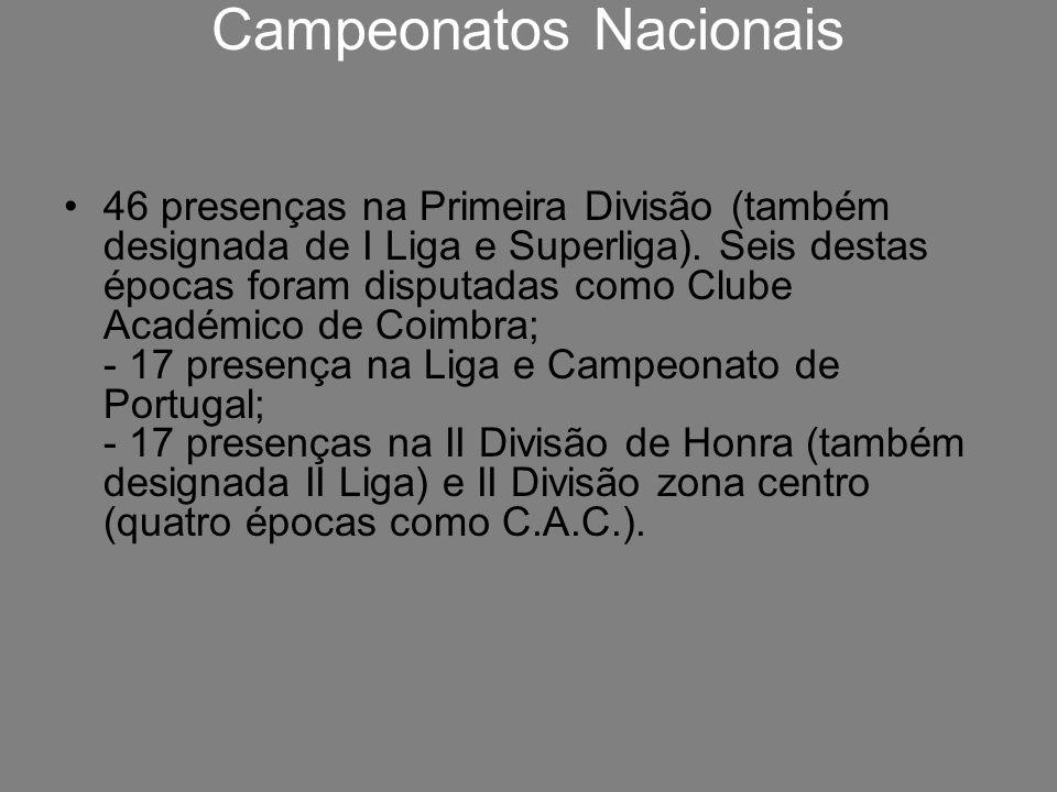 Campeonatos Nacionais