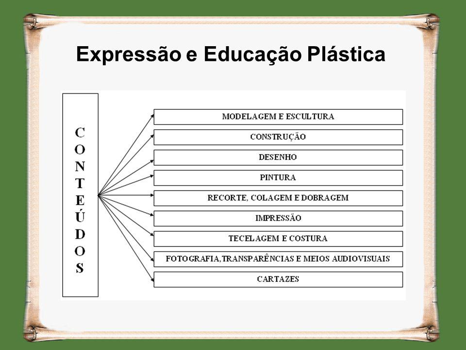 Expressão e Educação Plástica