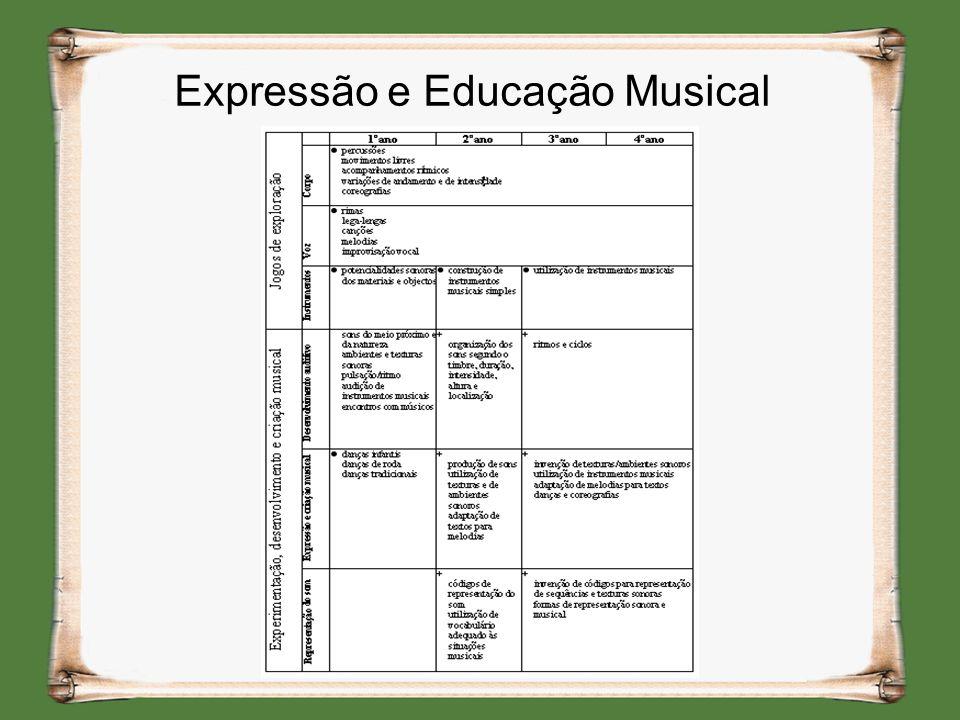 Expressão e Educação Musical
