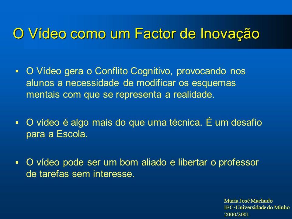 O Vídeo como um Factor de Inovação
